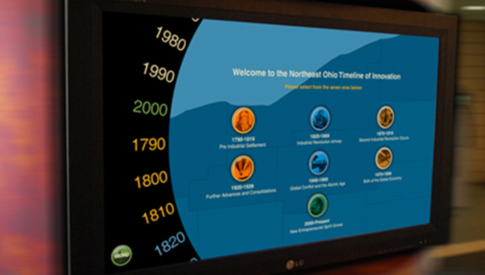 Close-up of the user interface from which the visitor selects an era.