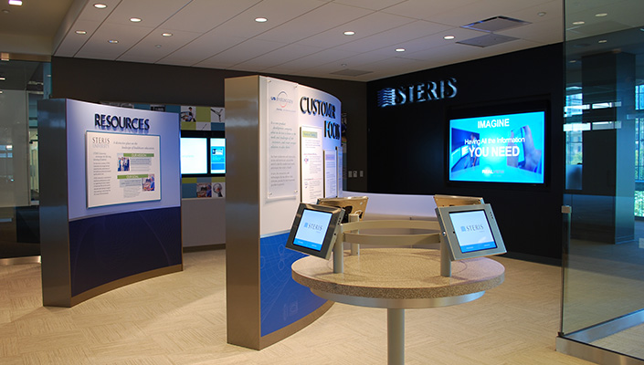 An iPad table presents the full STERIS product catalog.