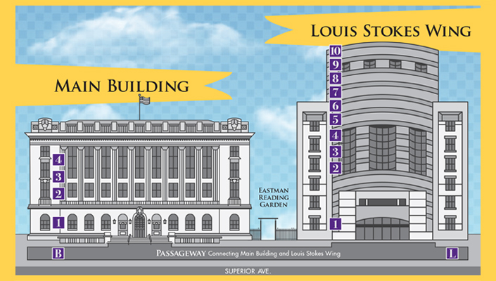 Illuminated directory map highlights the levels that correspond to destinations in the two  buildings.