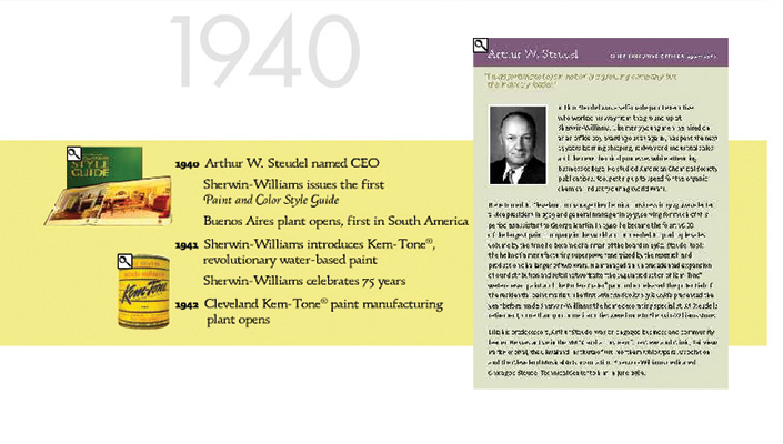 Significant dates and events are featured by decade along with stories that feature S-W leaders.